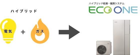 エコワンは電気とガスのハイブリット