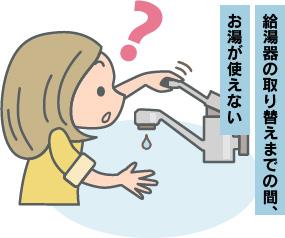 お助け給湯サービス リボンガス株式会社